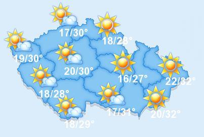Dlouhodbá předpověď počasí - jaké bude počasí v létě?